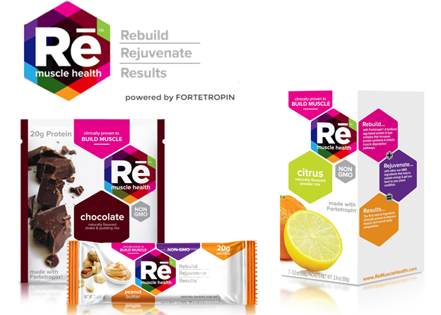 MYOS Corporation Announces the Re Muscle Health Series Powered by Fortetropin