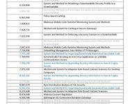 Finjan Patent List
