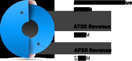 Company Graph