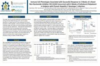 Immune Cell Phenotypes Associated with Successful Response to 2 Weeks of a Novel Non-Nucleoside Inhibitor CDI-31244 Concurrent with 6 Weeks of Sofosbuvir/Velpatasvir in Subjects with Chronic Hepatitis C Genotype 1 Infection