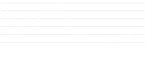 LD Micro Index Stock Chart - 3 Months