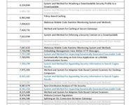 Finjan, Inc. Patent List
