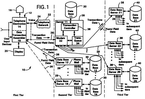 Cyberfone :: Marathon Patent Group (MARA)