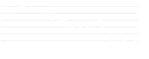 LD Micro Index Stock Chart - 1 Year